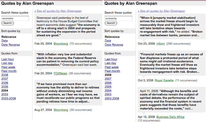 Try comparing Alan Greenspan's