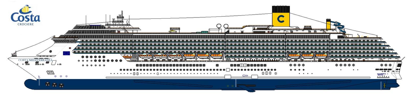 Progetto costa atlantica mediterranea for Disegnare progetti