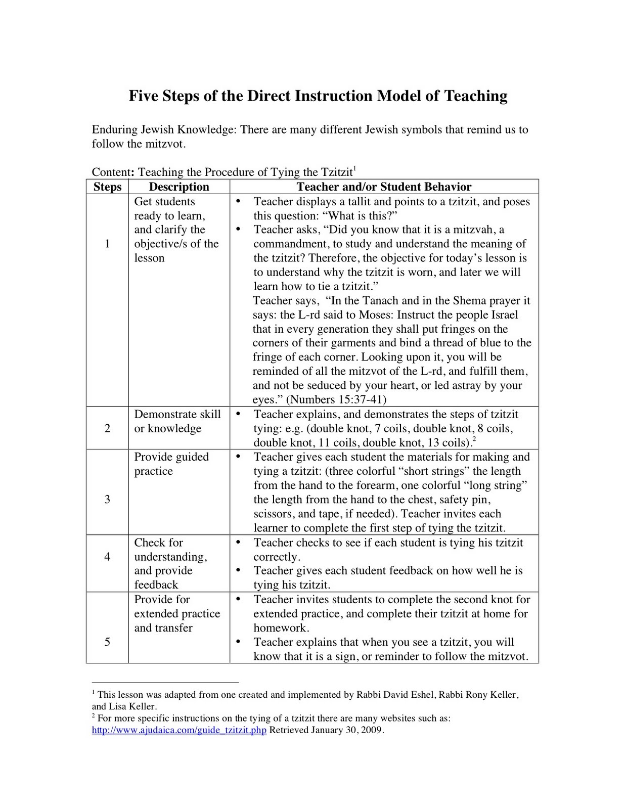 Madeline Hunter Lesson Plan Format Template Pictures