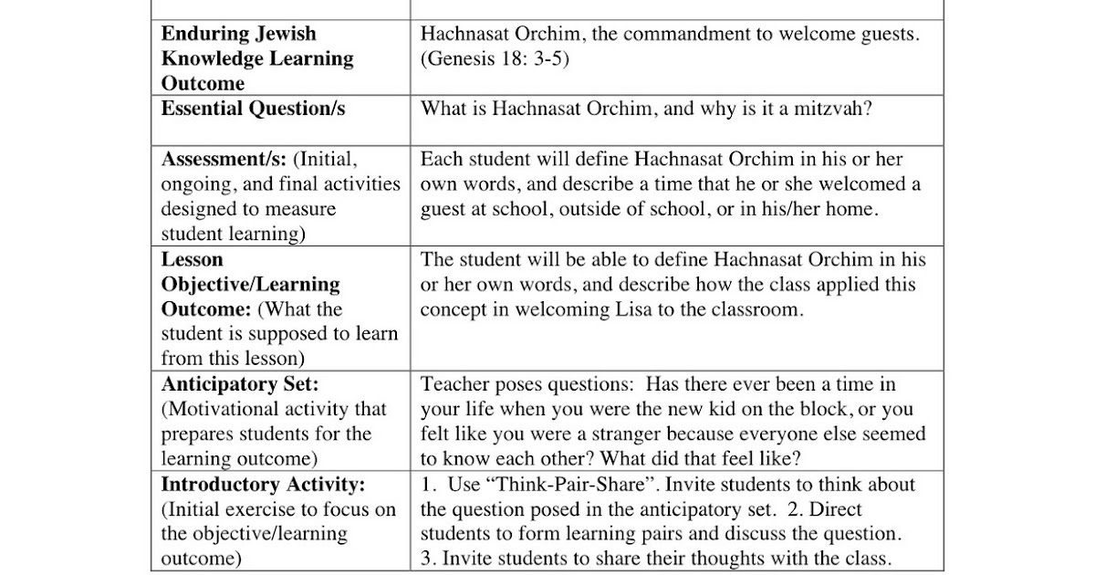 richard d  solomon u0026 39 s blog on mentoring jewish students and teachers  title of lesson  how do you