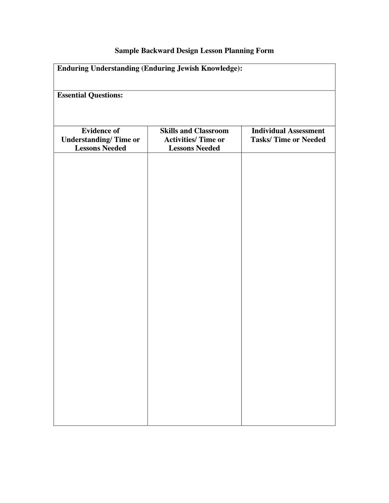 part 3 learning plan differentiated An action guide for instructional planning and collegial learning: instructional planning: development of units of instruction, lesson plans, differentiated learning activities part ii: collegial learning step 3.