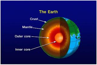 Lapisan Bumi Berdasarkan Sifat Fiska dan Kimia