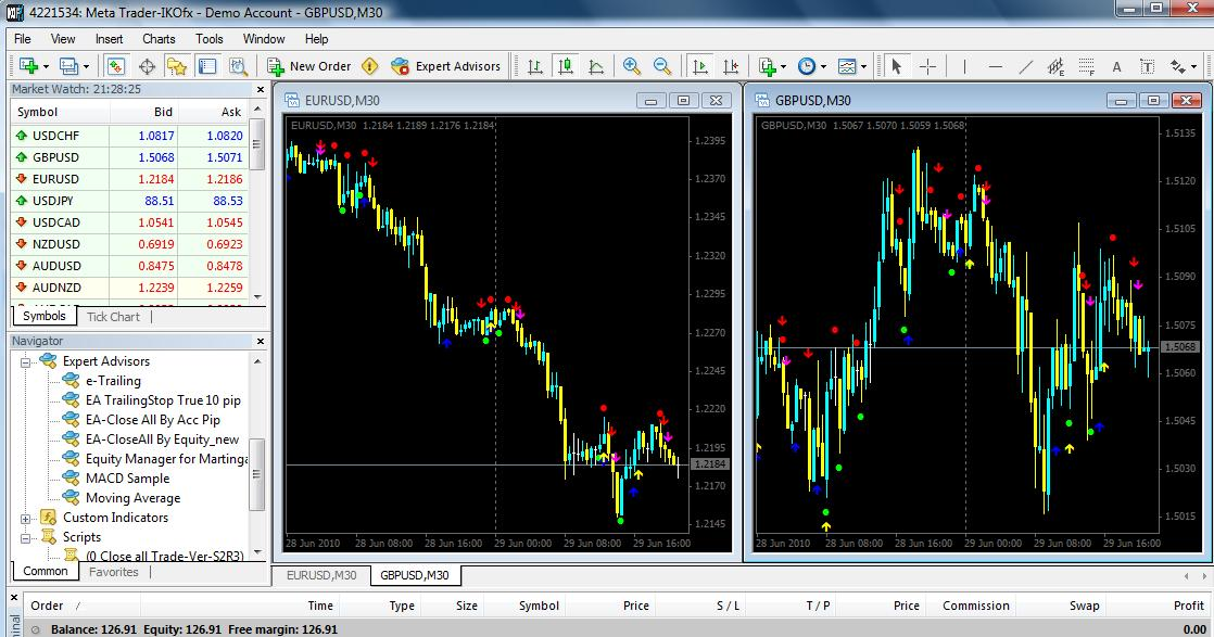 Real forex trading