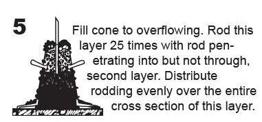 concrete slump test procedure pdf