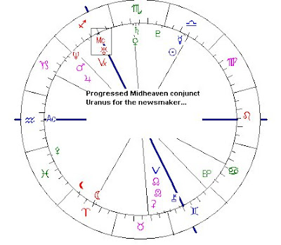 Astropost Progressed And Natal Chart Of Prince Harry The Newsmaker