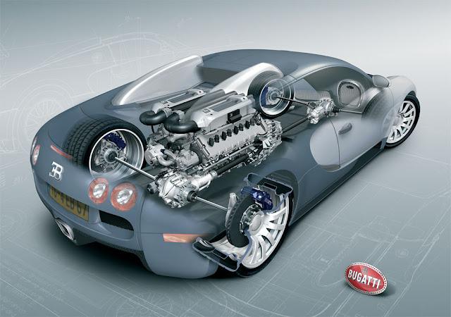 Bugatti - Cool cars bugatti