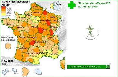 pourcentage de pharmacies raccordées au dossier pharmaceutique le premier mai 2010, ordre des pharmaciens