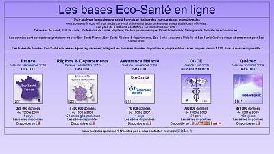 Les bases de données Eco-Santé, Irdes 2010