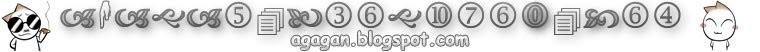 AGagan Blog