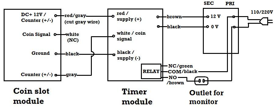 coin slot timer wiring diagram poker player rankings uk rh m0zg tk
