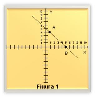 geometria analitica transformacion de coordenadas: