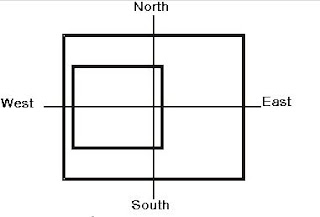 In The Above Diagram Of A Model Building The Structure Is Located On
