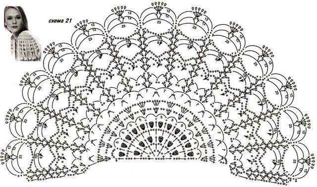 publicat de ralu boutique la 06 41 etichete diverse modele de crosetat