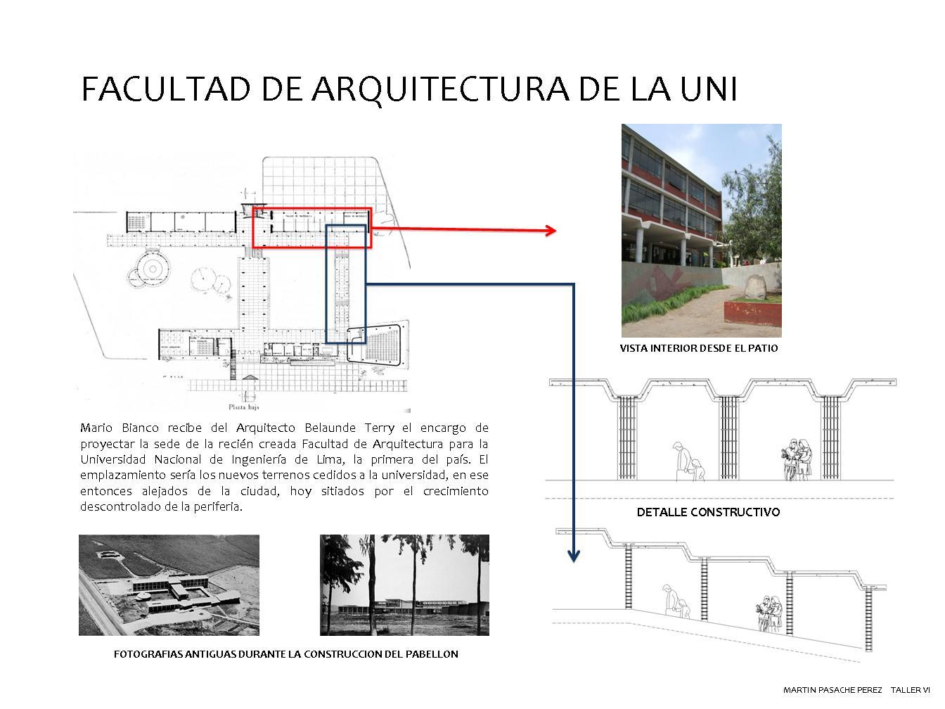 Panel de la facultad de arquitectura de la uni puruchuquing for Facultad de arquitectura