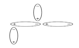 Mtraburgos Enlaces Covalentes Y Fuerzas De Enlace