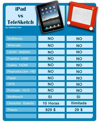 ipad_telesketch