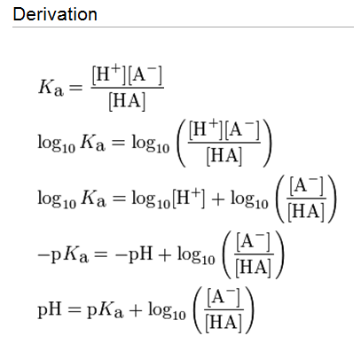 Derive henderson hasselbalch equation from ka