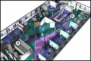 Sebuah Tantangan Wi-Fi didalam sebuah Office Suite