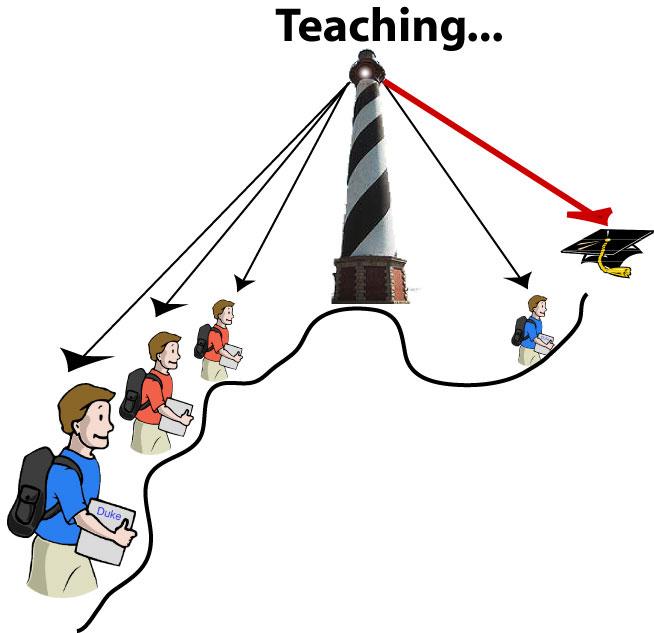 [Teaching_Lighthouse.jpg]