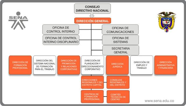 Metodologa para la implementacin de estilos de