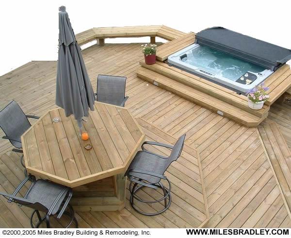 DECKPLANS.com | spas-and-hot-tubs | faqs