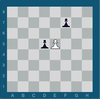 Echecs & Stratégie : la prise en passant