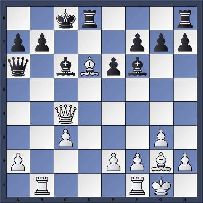 Echecs & Tactique : Les Blancs gagnent en six coups - Niveau Fort