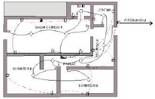 Instalaciones electricas residenciales elaboracion de - Instalacion electrica vista ...