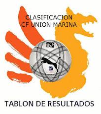 TABLON DE RESULTADOS