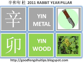 rabbit year 辛卯八字 rabbit year pillar bazi