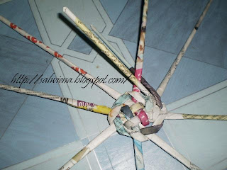 sumber : http://makmunah.blogspot.com