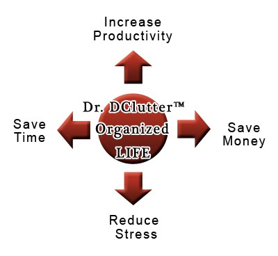 Four Benefits of Organization