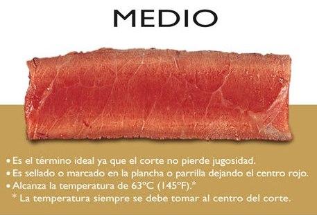 Terminos de cocción de la carne