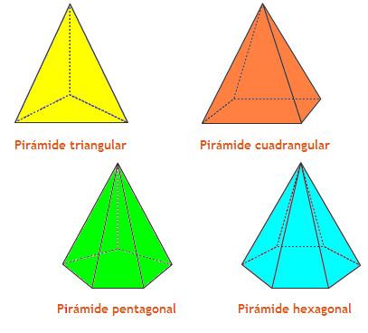 Nombres figuras geometricas piramides - Imagui