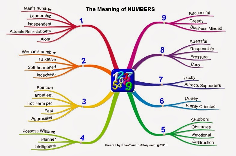 Numerology number 8 personality in hindi picture 2