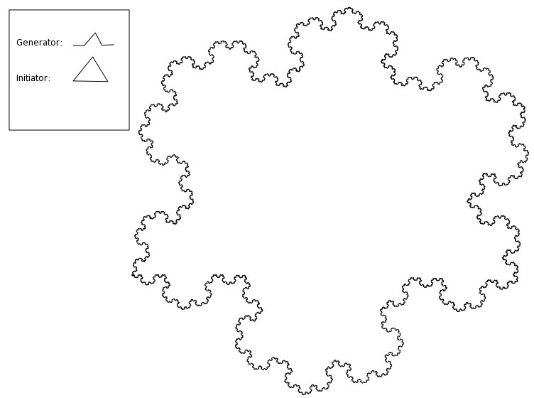 How to write your own fractal