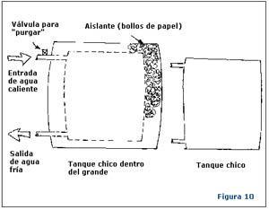 Como hacer un Panel Solar Casero 20