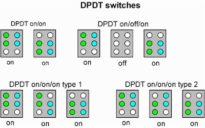 Wiring diagram 12 sounds with two on on on and one pushpull and the 4pdt should work as this 4pdt on on on type 2, Dpst Switch Diagram