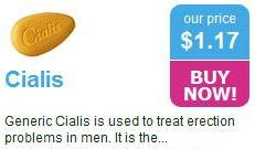 Off Label Cialis Usage