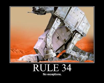 Règle 34