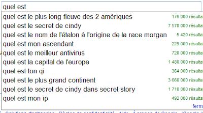 Le secret de Cindy