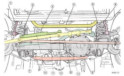 1998 jeep grand cherokee front end diagram schematics wiring rh seniorlivinguniversity co jeep grand cherokee front suspension diagram 2000 jeep cherokee front suspension diagram