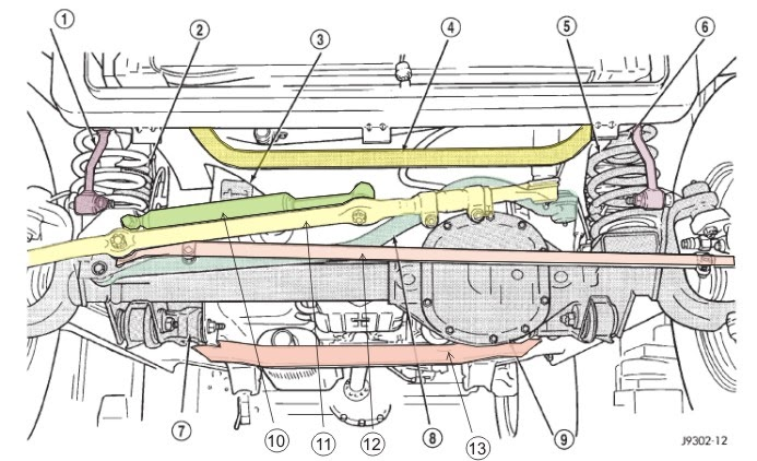 FRONT SUSPENSION COMPONENTS (JEEP) ~ 4 WD Four by Four