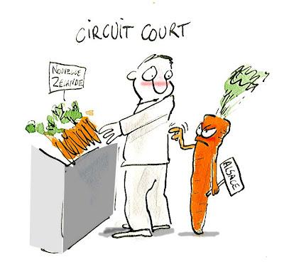 """Alimentation saine, bio, rejet de la grande distribution par les circuits courts : """"qualités et prix : faut-il consommer local ?"""" Circuit-courts"""