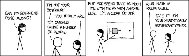 Stats Cartoon