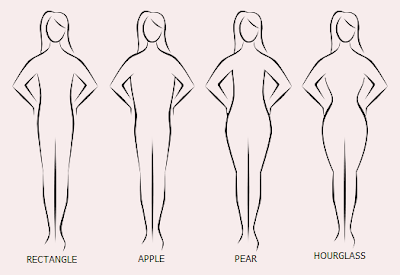 Clothes For Pear Shape Body -If your hips are wider than your
