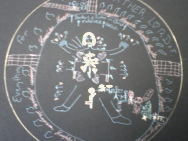 My mandala in art class taken in 2008