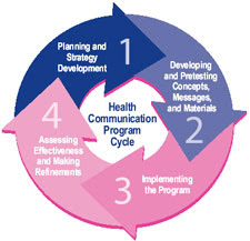 cu1530 promote communication in health social care Shc 21 introduction to communication in health, social care or children s and  young people s settings 1 understand why communication is important in the   cu1530 promote communication in health cu1530 promote.