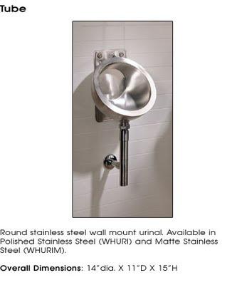 Whitehaus Fireclay Kitchen Sinks