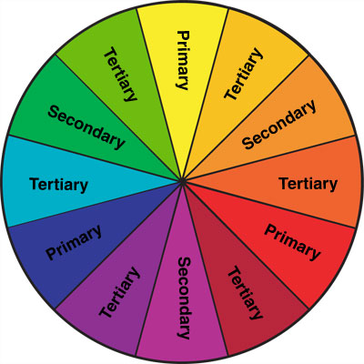Mrs Baker 39 S Classes Primary Secondary And Tertiary Colors